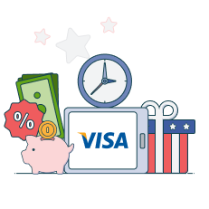 visa transaction limits, time and fees